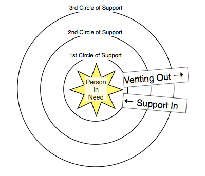 vent-out-support-in